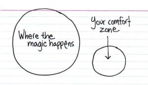 comfort-zone-card